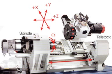 Young Tech CNC Lathe 1 spindle 1 turret